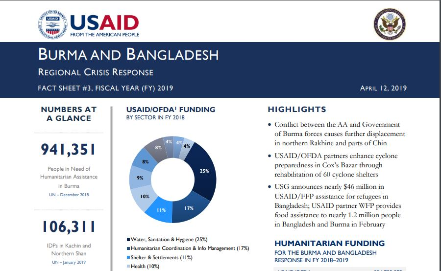 Burma and Bangladesh – Regional Crisis Response Fact Sheet #3, Fiscal Year (FY) 2019